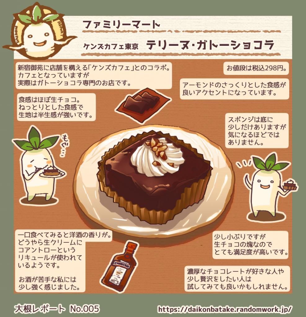 今回はファミリーマートの「ケンズカフェ東京 テリーヌ・ガトーショコラ」を食べてみました。 ケンズカフェ東京のガトーショコラは、以前実店舗近くを通った時に興味を惹かれて買った事があり、その時非常に美味しかったという記憶があったので、期待度は高いです。